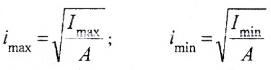 Максимальны и минимальный радиусы инерции