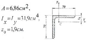 Размеры и геометрические характеристики равнополочного уголка