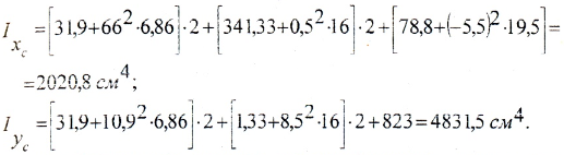 Расчет главных моментов инерции