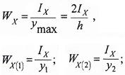 Формулы для расчета момента сопротивления в симметричном и несимметричном сечениях балки при изгибе