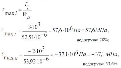 Формула для расчета максимальных касательных напряжений при кручении