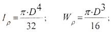 Полярные моменты инерции и сопротивления для круглого (сплошного) сечения вала