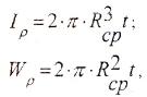 Полярные моменты инерции и сопротивления для тонкостенной трубы