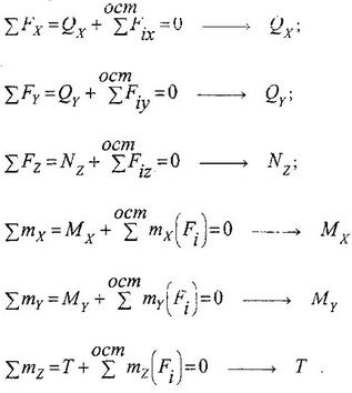 Уравнения метода РОЗУ