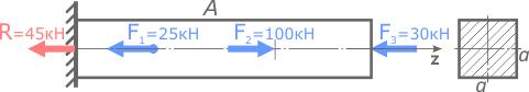 Схема заданного стержня для расчета на прочность