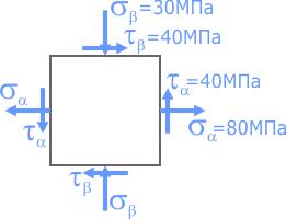 Нормальные и касательные напряжения на площадках элемента