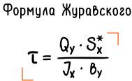 Формула Журавского
