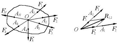 Равнодействующая сила примеры решения задач этапы решение задачи