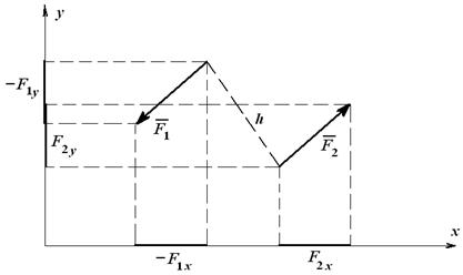 Техническая механика решение задач пара сил экзамен охранник 6 разряда 2014