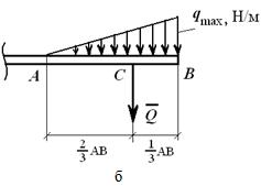 Решение задач сопромат распределенная нагрузка на сформулируйте задачу принятия решения
