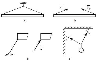 Реакции идеальных связей решение задач нахождение площади задачи с решением