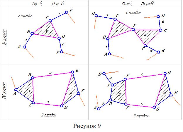 Теория машин и механизмов решение задач онлайн ряды фурье задачи с решениями