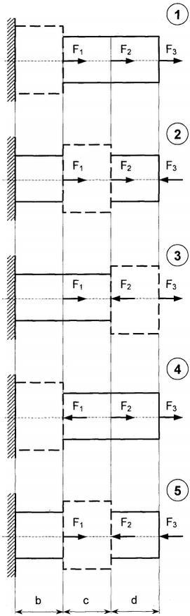 Примеры решений задач по растяжение и сжатие задачи на правильные многоугольники с решениями