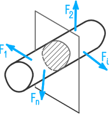 Рассечение бруса на две части