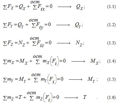 Уравнения статики. Сопромат