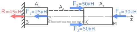 Расчетная схема к задаче