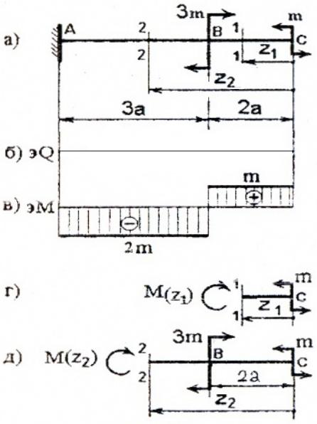 Задачи по технической механике с решениями эпюр пример решения задачи на метод рунге кутта