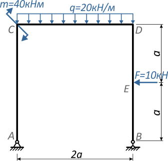 Решения задач на определения опорных реакций примеры решения задач оптика